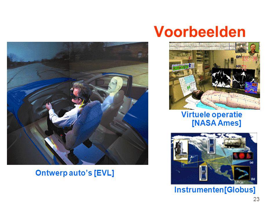 Voorbeelden Virtuele operatie [NASA Ames] Ontwerp auto's [EVL]